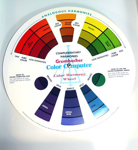 how to use a color wheel for interior design