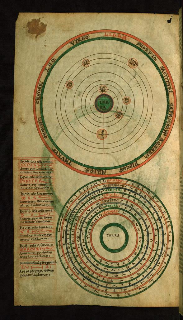 Zodiac Star Chart: Illuminated Manuscript Compendium of computistical textsu2026 | Flickr,Chart