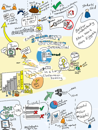 Enabling Student-Student Interaction in a Large Classroom Setting [visual notes] Alan Slavin, PhD Physics, 3M Fellow, Trent University | by giulia.forsythe