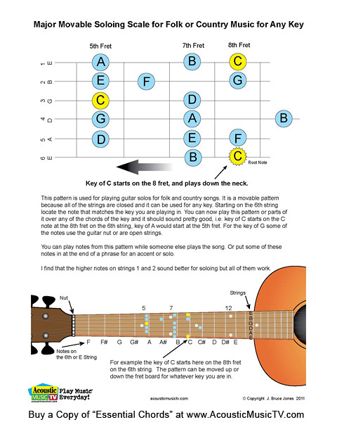 Essential Chords Movable Solo Guitar Scale Major Movable Flickr