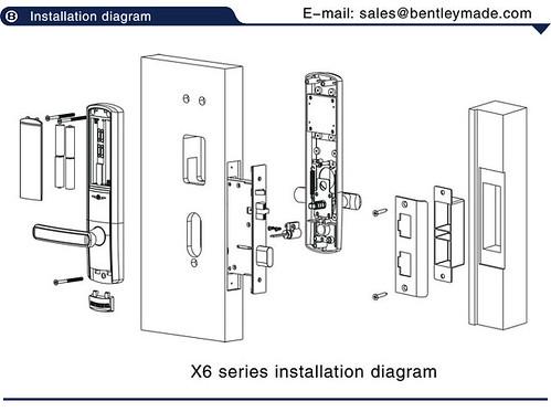 hotel door lock installation diagram