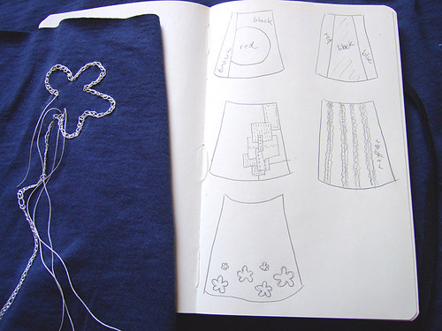 Sewing Thread Decorations and mor skirt ideas | by annekata