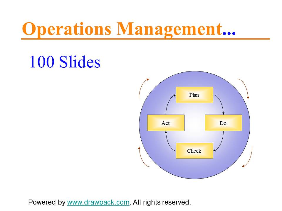 operations management models and diagrams flickr