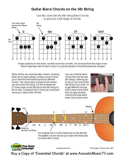 Essential Chord Guitar Barre Chords On 5th String Flickr
