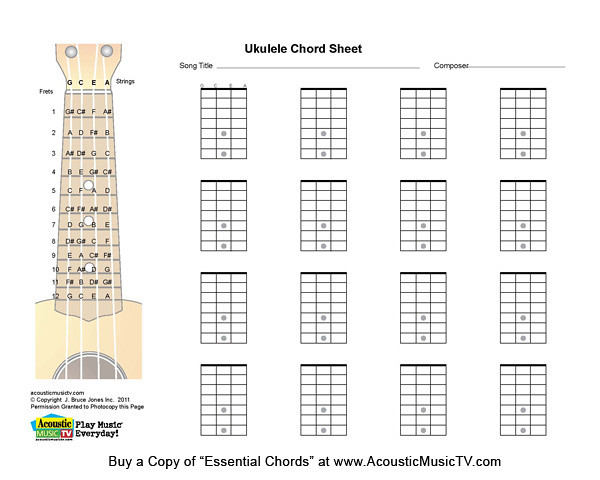 Essential Chords Ukulele Blank Chord Box Horz Blank Ukule Flickr
