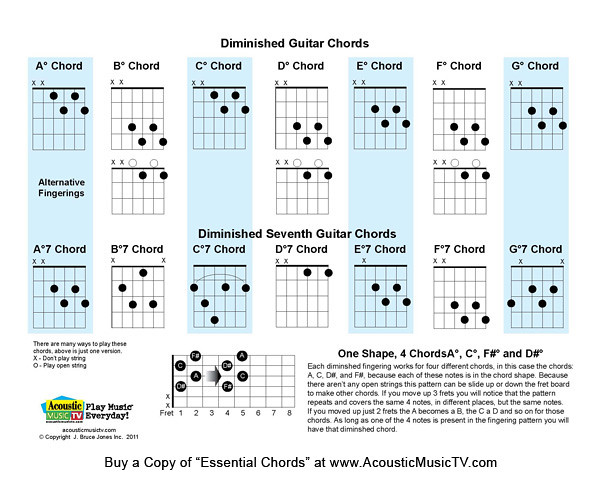 Essential Chords Guitar Diminish Chords Diminished Guitar Flickr