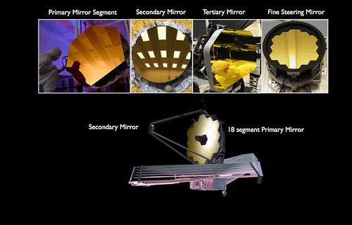 The James Webb Space Telescope's Mirrors | by James Webb Space Telescope