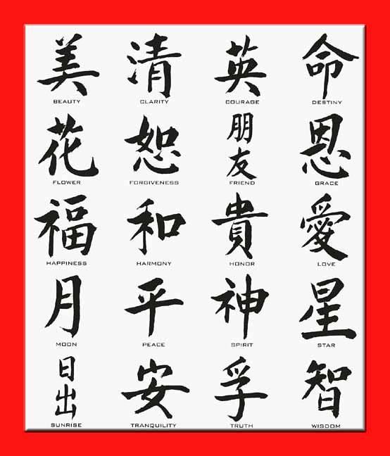 Chinese Letters Meanings Posted Via Email From Glenn Wel Flickr