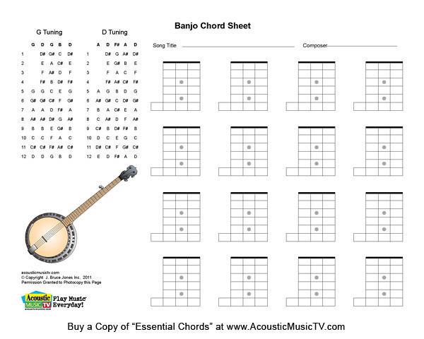 Essential Chords, Banjo Blank Chord Boxes Horz   Blank Banjo…   Flickr