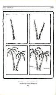 how to draw a palm tree_tatteredandlost | by TL Vernacular