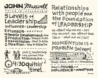 Chick-Fil-A Leadercast Sketchnotes 03-04 - John Maxwell | by Mike Rohde