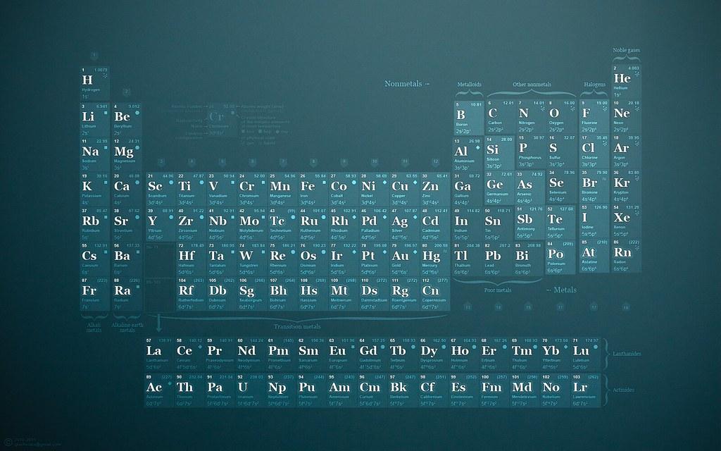 Charming By Glashenka 1680x1050 Periodic Table Wallpaper / Desktop / Background V2  Download Free! | By Glashenka