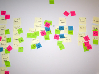 VFS Digital Design Agile Project Management | by vancouverfilmschool