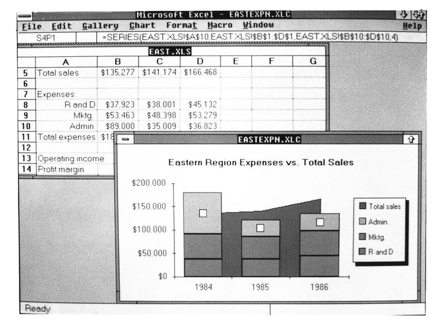 Income Flow Chart Excel: Excel for MS-DOS Windows Screenshot | Microsoft Sweden | Flickr,Chart