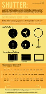 Photo-Basics-Shutter-Speed-Infographic | by Life in Edit