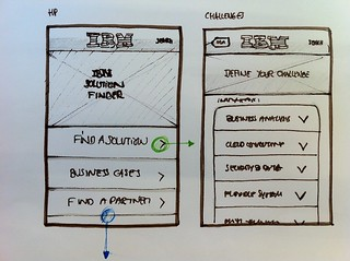 sketch wireframe for mobile app (4) | by activeside
