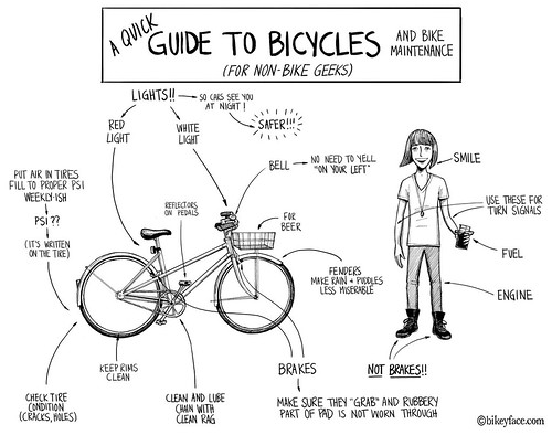 Midnight Misadventures: Quick Guide to Bike Equipment & Maintenance | by bikeyface