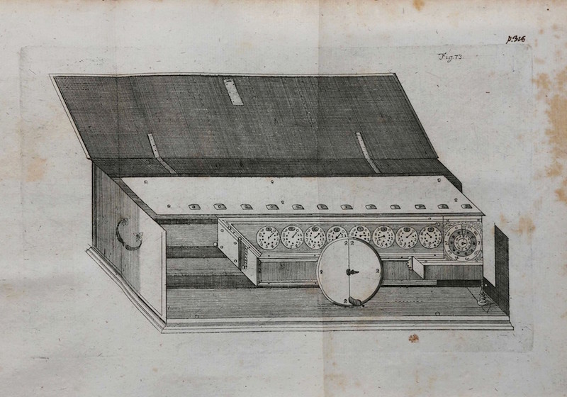 Leibniz calculating machine