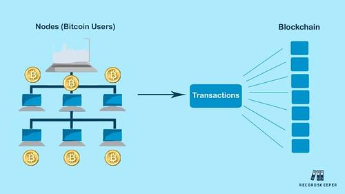 Faucet Bitcoin Adalah Legal Center