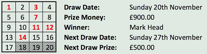 Lottery 20 Nov 16