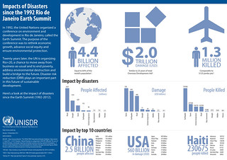 The impacts of disasters since the 1992 Earth Summit | by UNISDR Photo Gallery