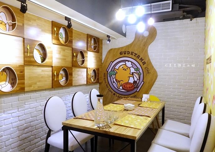 15 Gudetama Chef 蛋黃哥五星主廚餐廳 台北東區美食
