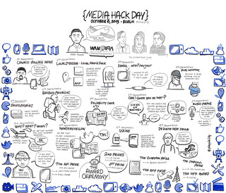 Media Hack Day (Composite) | by playability_de