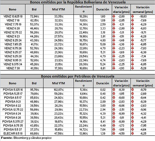 Microsoft Excel - Reporte Diario (6)  [Sólo lectura]