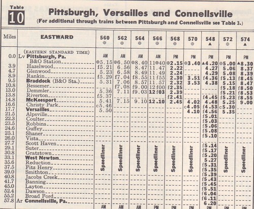 B-O 1960 Pittsburgh to Connellsville