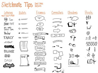 #sermonnotes #sketchnotes #visualnotes #tips | by rockourworld1
