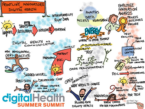 Frontline Innovators In Digital Health: UCSF, Dignity Health, Kaiser Permanente | by ForbesOste