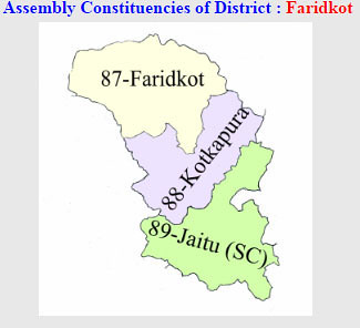 Faridkot district Punjab Election 2017