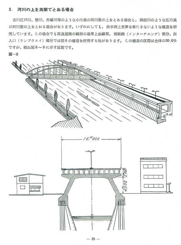 東京都市高速道路の建設について (21)