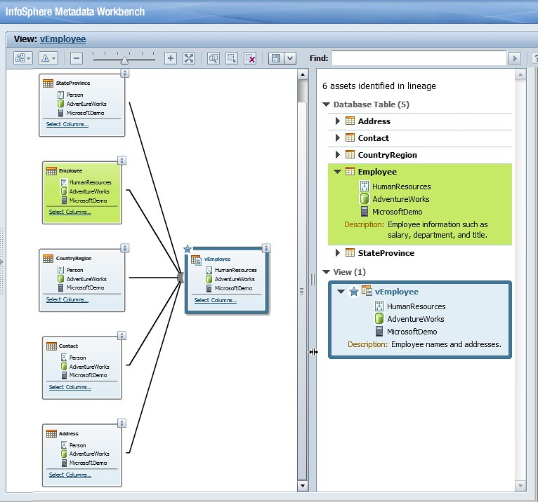 AdventureWorksOLTP vEmployee as a Data Lineage Diagram | Flickr