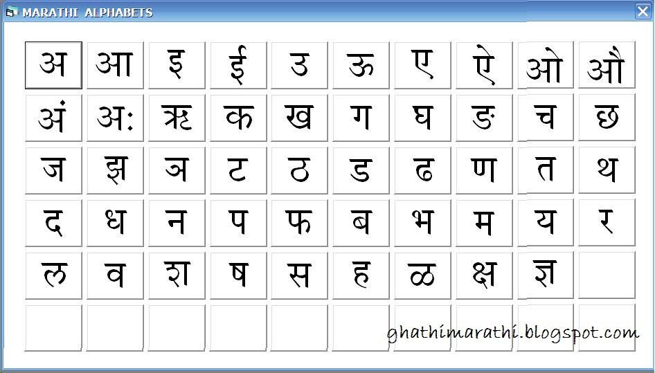 Hindi Alphabets Pdf Tulum Smsender Co