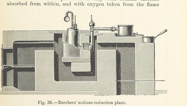 metallurgie photos on flickr flickr