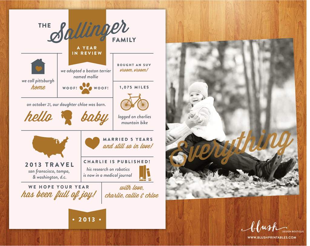 Year In Review Family Photo Christmas Cards Infographic Flickr