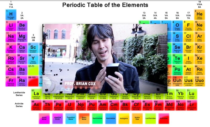 Brian Cox Cameo In Doctor Who With A Periodic Table Wallpa Flickr