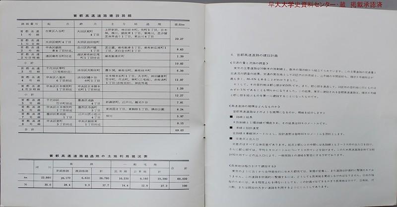 首都高速道路公団事業のあらまし  (23)