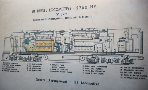 diagram of emd e8 locomotive taken at the new york. Black Bedroom Furniture Sets. Home Design Ideas