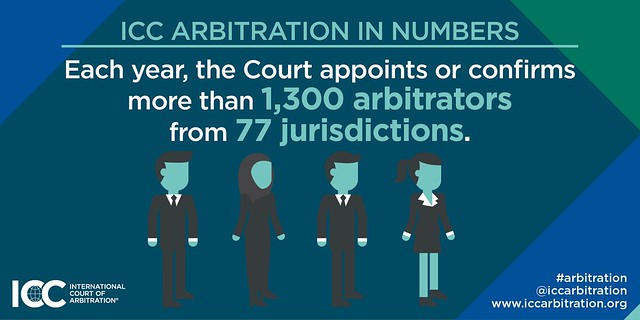 ICC Arbitration Facts