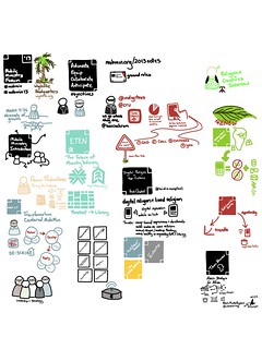 @mobmin Conference #sketchnote #mobmin13 | by ARJWright