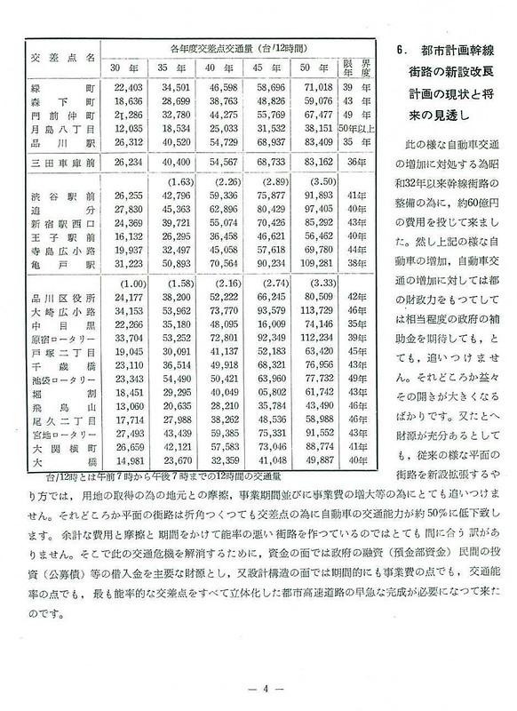 東京都市高速道路の建設について (7)