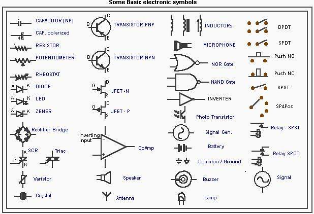 basic electronic symbols aghora aghora flickr rh flickr com basic electronic symbols pdf basic circuit symbols and diagrams