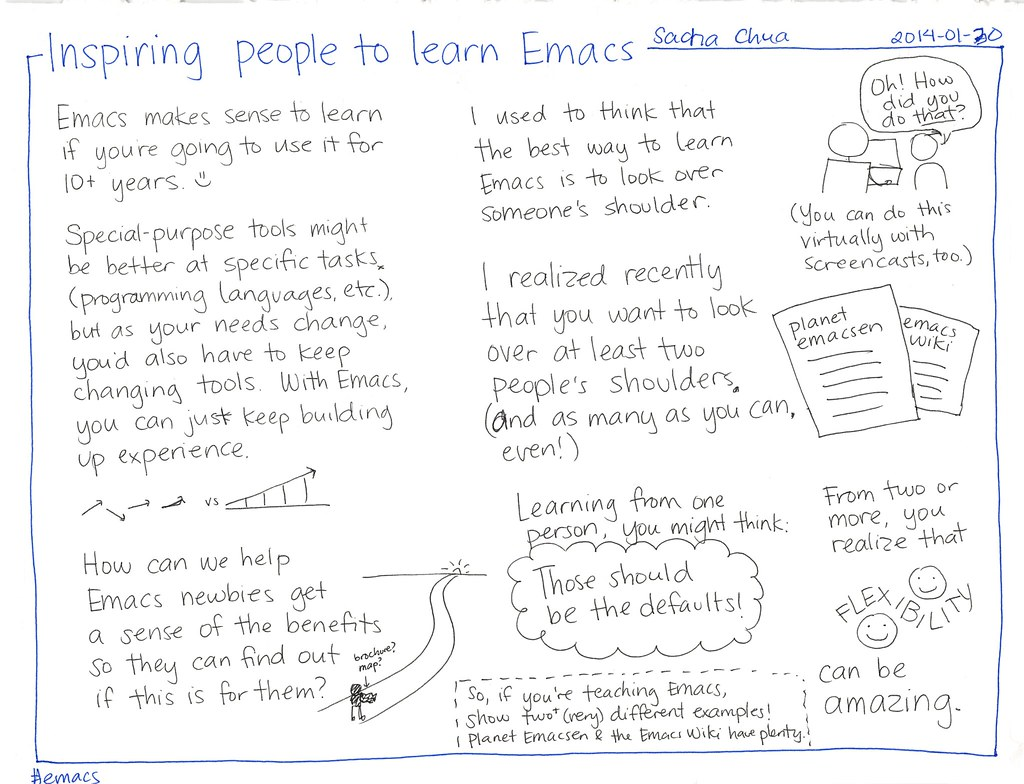 2014-01-30 Inspiring people to learn Emacs | Sacha Chua | Flickr