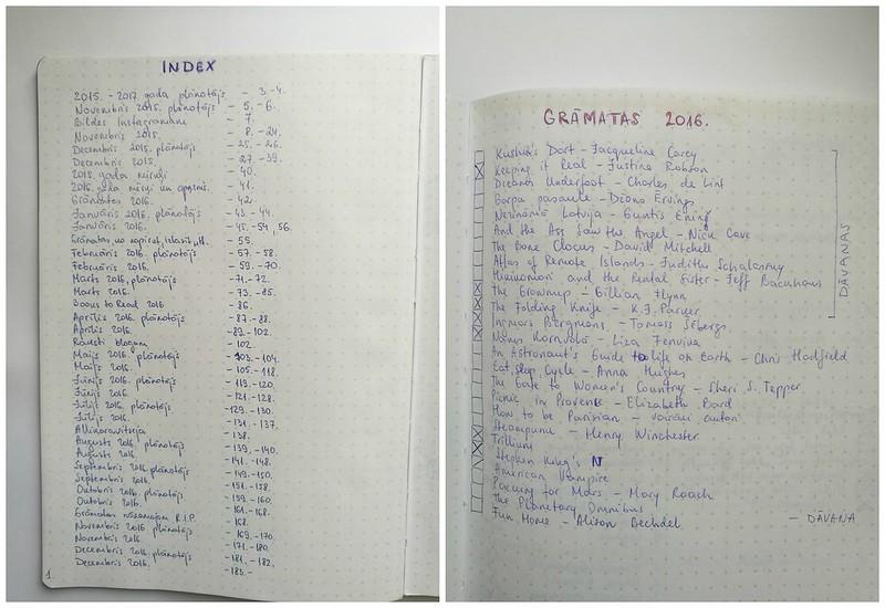 index un kolekcija