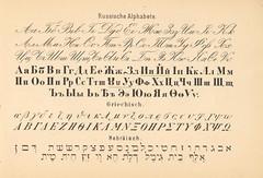 alphabete p25