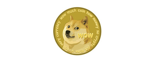 Darknet Tor Market Bitcoin Chart