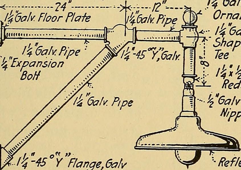 Art de la compilation de pipe