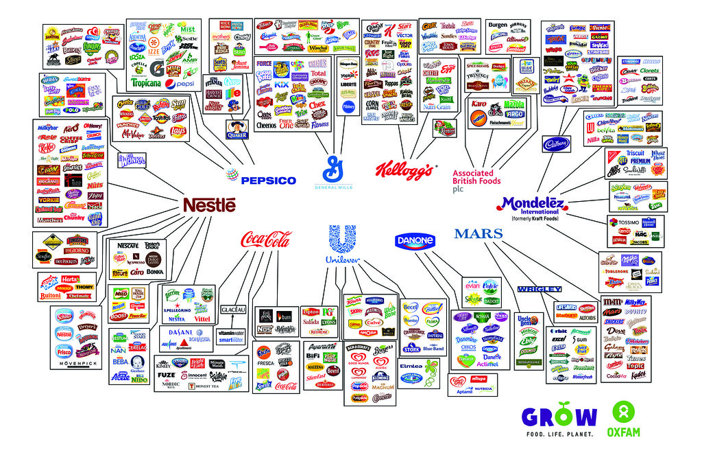 Oxfam's Behind the Brands brand wall chart | Behind the Bran… | Flickr